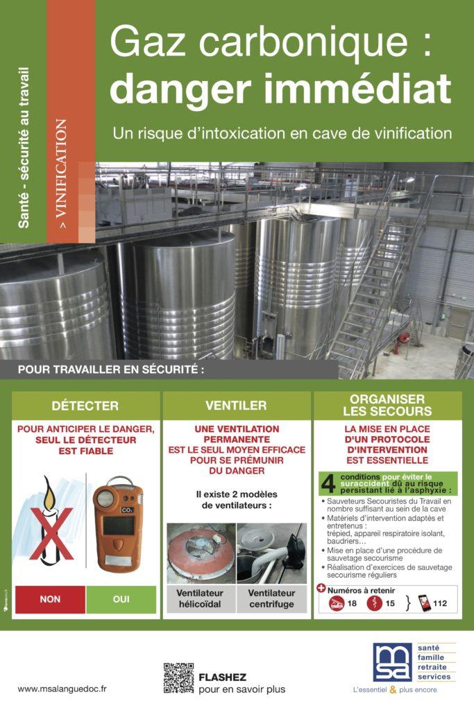 Gaz Carbonique, Dangers